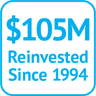 105 Million Reinvested Since 1994