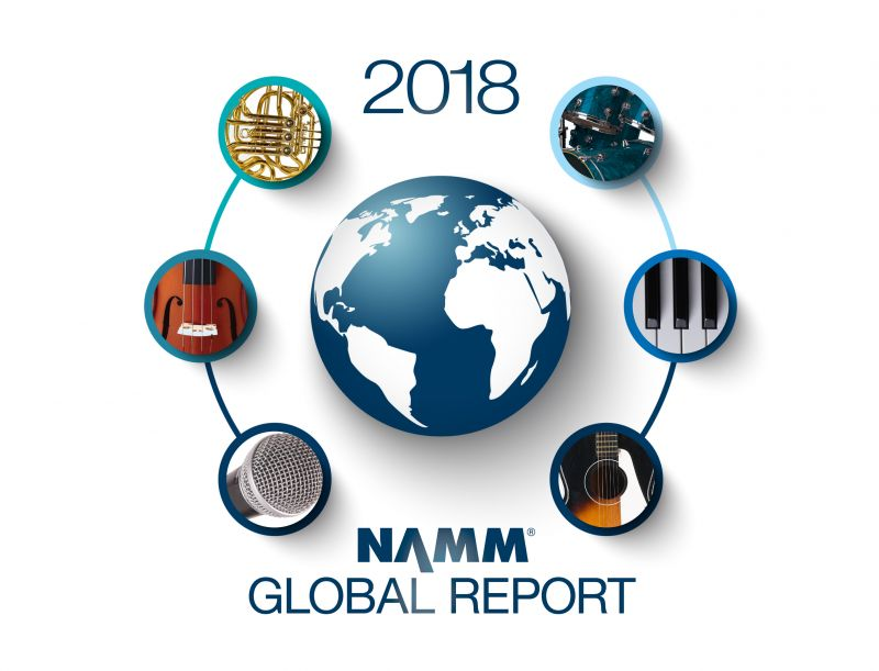 2018 NAMM Global Report Now Available | NAMM org